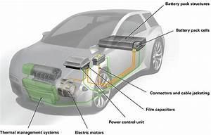 Hybrid Vehicle Diagram