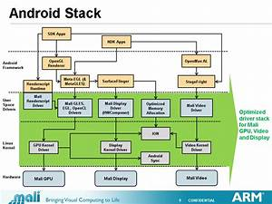 Android Stack Png
