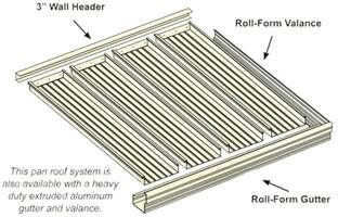 Patio Cover Roofing Material by Roofing Panels
