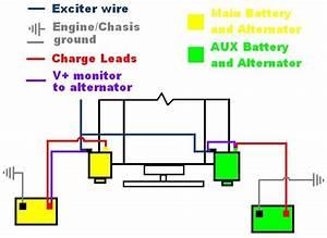 Dual Alternator Install