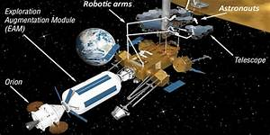 An Update on NASA's Satellite Servicing Efforts - SpaceQ