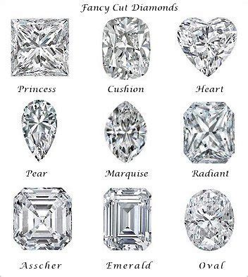 choose an engagement ring to suit your visihow