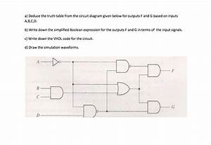 Solved  Deduce The Truth Table From The Circuit Diagram Gi