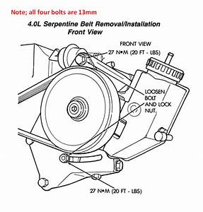 Belt Removal Driving Me Mad