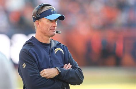 Mike Mccoy Likeliest To Get Fired