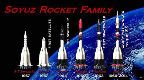LEGO Ideas - Product Ideas - Soyuz Rocket -The legendary ...
