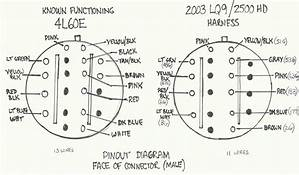 Gm 4l60e Transmission Wiring Diagram 1212 Gesficonline Es