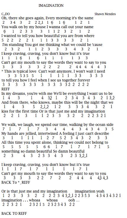 not angka lagu justin bieber that should be me berikut not angka lagu imagination shawn mendes terbaru