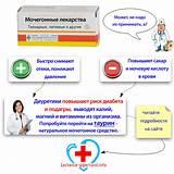 Что помогает от повышенного давления лекарства