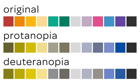 What Are The Different Types Of Color Blindness?