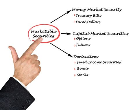 common examples  marketable securities