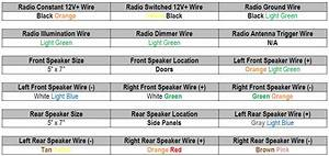 1996 Ford Thunderbird Car Stereo Wiring Diagram