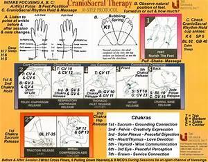 Craniosacral Therapy With Acupressure Point Harmonization