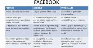 Proyectos  Facebook  Positivo Negativo Interesante