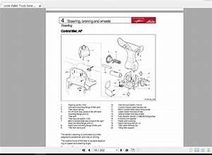 Linde Forklift Series 131 T20
