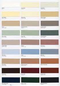 Dulux Paint Colours Exterior