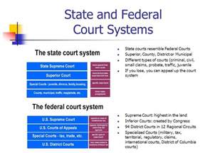 District Federal Court System
