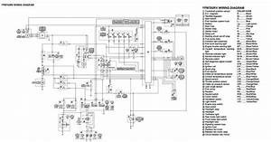 Yamaha 250 Atv Wiring Diagram