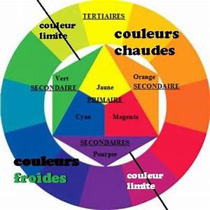 comment faire la combinaison des couleurs en decoration With comment faire des couleurs