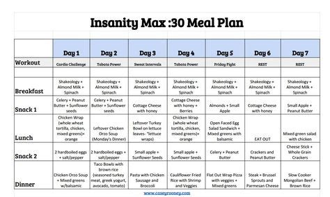 insanity max  meal plans images insanity max