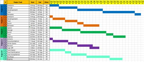 excel project schedule template task list templates