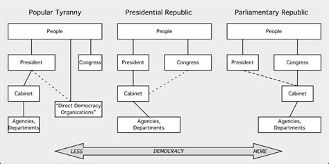 saving democracy in america erlingsson