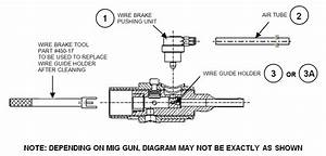 How To Maintain Your Tough Gun Robotic Air