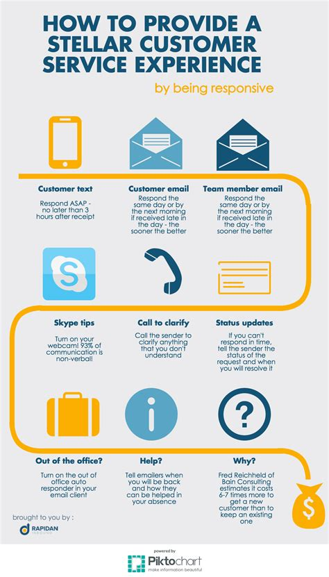 How To Make Customer Service Experience Sound On A Resume by How To Provide A Stellar Customer Service Experience Infographic