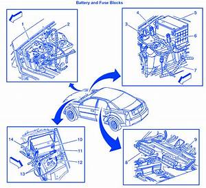 Cadillac Ctsv 2009 Battery Electrical Circuit Wiring