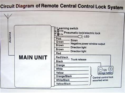 Diy Keyless Entry Door Lock Peachparts