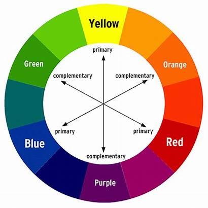 Hair Colour Dye Wheel Every Ever Own