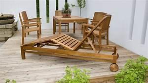 Gartenmöbel Kleiner Balkon : unterschiedliche materialien f r gartenm bel merkmale haltbarkeit und die richtige pflege ~ Indierocktalk.com Haus und Dekorationen
