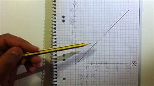 Funktionen Berechnen : proportionalit tsfaktor bestimmen proportionale funktionen berechnen youtube ~ Themetempest.com Abrechnung