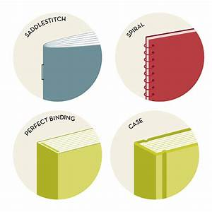 opus design in boston explains types of binding With types of document binding
