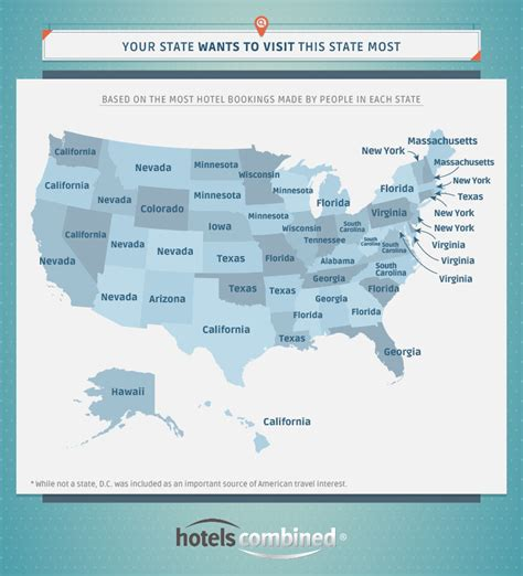the most popular us states for tourism business insider
