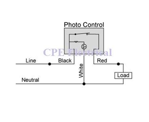Selcon Photocontrols Switch Day End
