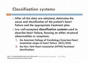 Nursing Care Plan For Cardiovascular Disease