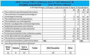 rfp scoring templaterfp selection process payroll system With rfp scoring matrix template