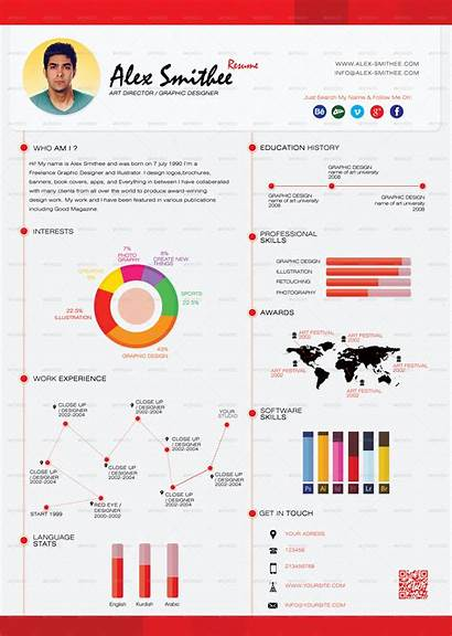Infographic Resume Templates Template Infographics Powerpoint Via