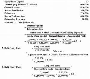 Gearing Ratio or Debt-Equity Ratio: Use, Formula and ...