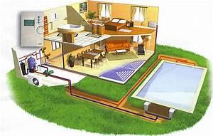 pompe a chaleur comment choisir sa pompe a chaleur pour With pompe a chaleur maison et piscine