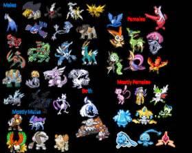 Legendary Pokemon Genders