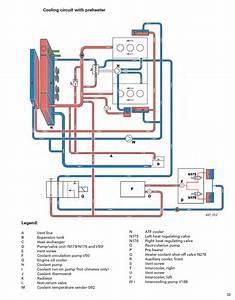 Apr Presents The B8    B8 5 3 0 Tfsi Coolant Performance