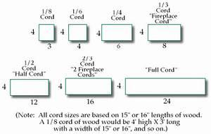 Firewood Measurements Cord Vs Face Cord Vs Rick Vs Chord