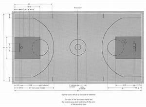 Basketball Court Diagram Review