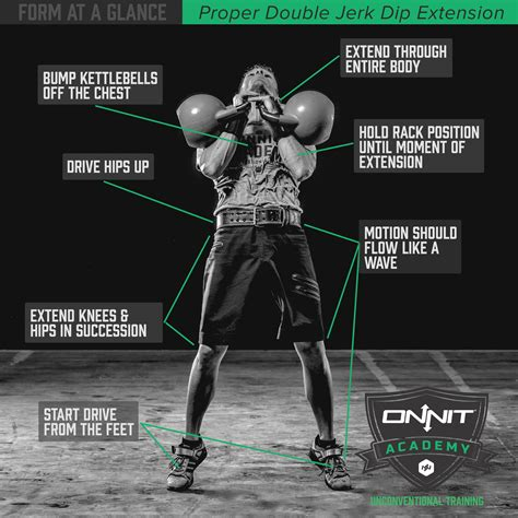 kettlebell double jerk form dip extension onnit squat glance crossfit wod academy i35 dragon crossfiti35