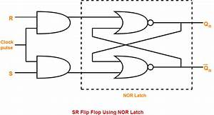 Logic Diagram And Truth Table Of Sr Flip Flop