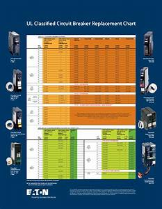 What Circuit Breakers Are Compatible With Siemens