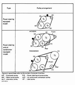 1992 Subaru Loyale Serpentine Belt Routing And Timing Belt