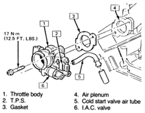 Repair Guides Multi Port Fuel Injection System